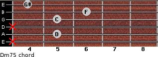 Dm7(-5) for guitar on frets x, 5, x, 5, 6, 4