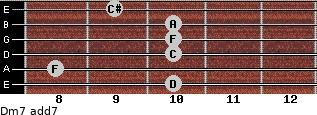Dm7 add(7) guitar chord