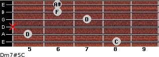 Dm7#5/C for guitar on frets 8, 5, x, 7, 6, 6