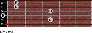 Dm7#5/C for guitar on frets x, 3, 0, 3, 1, 1