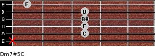 Dm7#5/C for guitar on frets x, 3, 3, 3, 3, 1