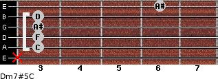 Dm7#5/C for guitar on frets x, 3, 3, 3, 3, 6