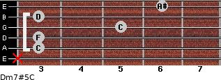Dm7#5/C for guitar on frets x, 3, 3, 5, 3, 6