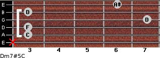 Dm7#5/C for guitar on frets x, 3, 3, 7, 3, 6
