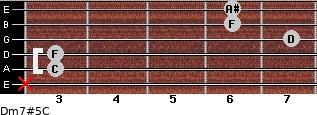 Dm7#5/C for guitar on frets x, 3, 3, 7, 6, 6