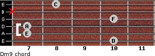 Dm9 for guitar on frets 10, 7, 7, 10, x, 8