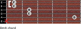 Dm9 for guitar on frets x, 5, 2, 2, 1, 1