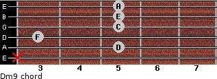 Dm9 for guitar on frets x, 5, 3, 5, 5, 5