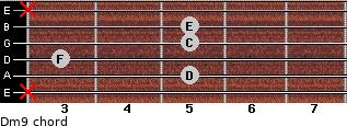 Dm9 for guitar on frets x, 5, 3, 5, 5, x