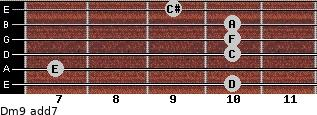 Dm9 add(7) guitar chord