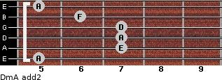 Dm/A add(2) guitar chord