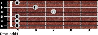 Dm/A add(4) guitar chord