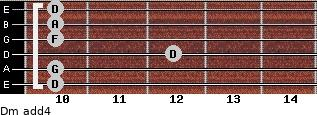 Dm add(4) guitar chord