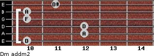 Dm add(m2) guitar chord