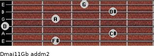 Dmaj11/Gb add(m2) guitar chord