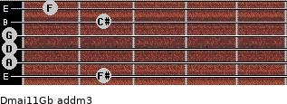 Dmaj11/Gb add(m3) guitar chord