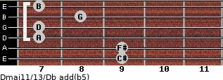 Dmaj11/13/Db add(b5) guitar chord