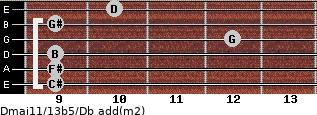 Dmaj11/13b5/Db add(m2) guitar chord