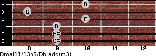 Dmaj11/13b5/Db add(m3) guitar chord