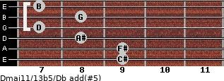 Dmaj11/13b5/Db add(#5) guitar chord