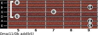 Dmaj11/Db add(b5) guitar chord