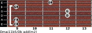 Dmaj11b5/Db add(m2) guitar chord