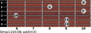 Dmaj11b5/Db add(m3) guitar chord