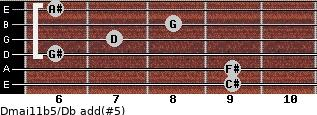 Dmaj11b5/Db add(#5) guitar chord