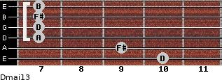 Dmaj13 for guitar on frets 10, 9, 7, 7, 7, 7