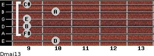 Dmaj13 for guitar on frets 10, 9, 9, 9, 10, 9