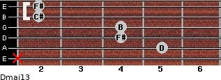 Dmaj13 for guitar on frets x, 5, 4, 4, 2, 2