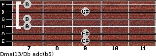 Dmaj13/Db add(b5) guitar chord