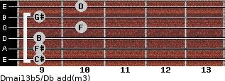 Dmaj13b5/Db add(m3) guitar chord