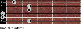 Dmaj7/Gb add(m3) guitar chord