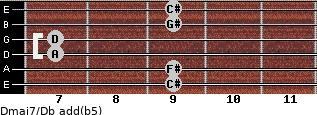 Dmaj7/Db add(b5) guitar chord