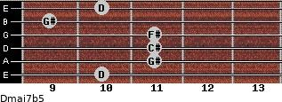 Dmaj7b5 for guitar on frets 10, 11, 11, 11, 9, 10