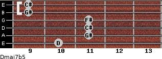 Dmaj7b5 for guitar on frets 10, 11, 11, 11, 9, 9