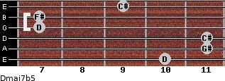 Dmaj7b5 for guitar on frets 10, 11, 11, 7, 7, 9