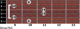 Dmaj7b5 for guitar on frets 10, 9, 11, 11, 9, 10