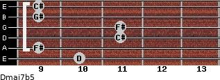 Dmaj7b5 for guitar on frets 10, 9, 11, 11, 9, 9