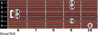 Dmaj7b5 for guitar on frets 10, 9, 6, 6, 9, 9