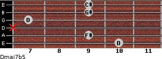 Dmaj7b5 for guitar on frets 10, 9, x, 7, 9, 9