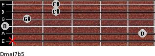 Dmaj7b5 for guitar on frets x, 5, 0, 1, 2, 2