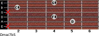 Dmaj7b5 for guitar on frets x, 5, 4, x, 2, 4
