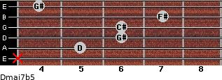 Dmaj7b5 for guitar on frets x, 5, 6, 6, 7, 4