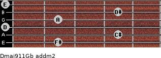 Dmaj9/11/Gb add(m2) guitar chord
