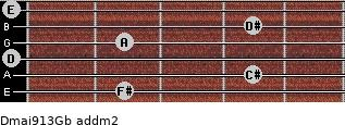 Dmaj9/13/Gb add(m2) guitar chord