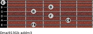 Dmaj9/13/Gb add(m3) guitar chord