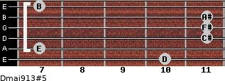 Dmaj9/13#5 for guitar on frets 10, 7, 11, 11, 11, 7