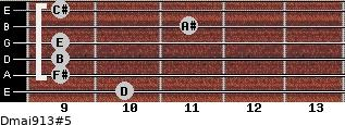 Dmaj9/13#5 for guitar on frets 10, 9, 9, 9, 11, 9